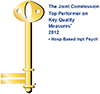 The Joint Commission Top Performer Key Logo